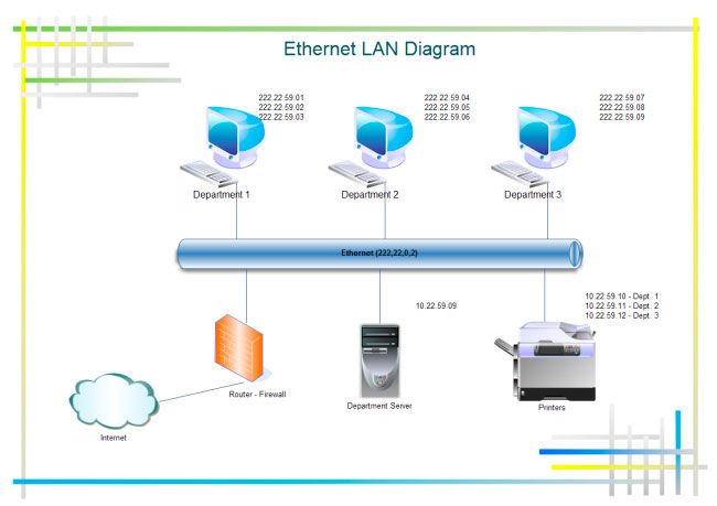 ethernet-lan-diagram